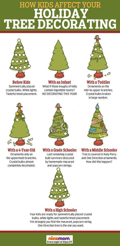 kids affect decorating how having kids affects your christmas tree