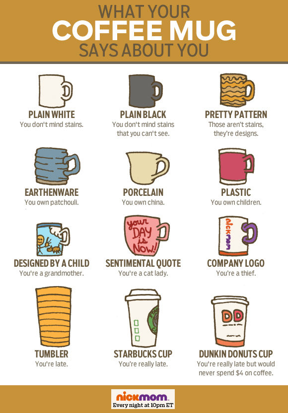 what-your-coffee-mug-says-article